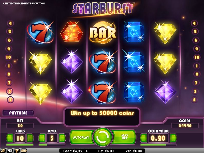 Starburst Is One Of The Most Popular Pokies Offering a Chance To Win Both Ways