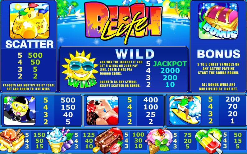 Beach Slot Machine - Play Now for Free or Real Money