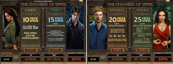 Immortal Romance Pokie Offers a 4 Level Free Spins Feature